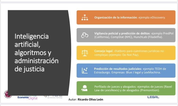 Presentación - Ricardo Oliva